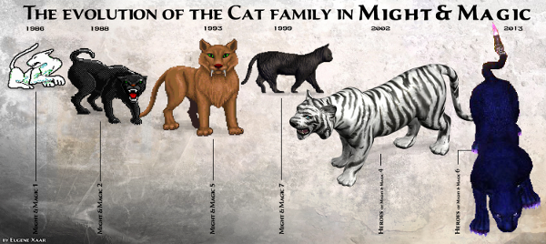 evolution of mammals cat family The cat family comprises some of the most specialised carnivores in the history of mammals,  to our understanding of the evolution of the cat family.