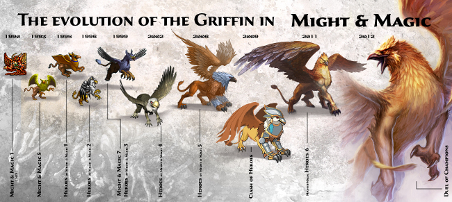20121220 - News - Griffin's evolution