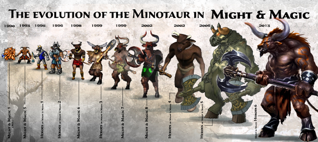 20121214 - News - Minotaur's evolution