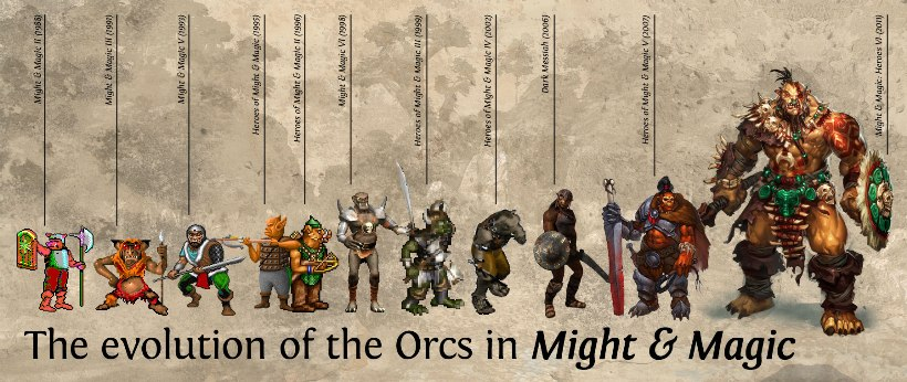 20110112 News - Orc Evolution