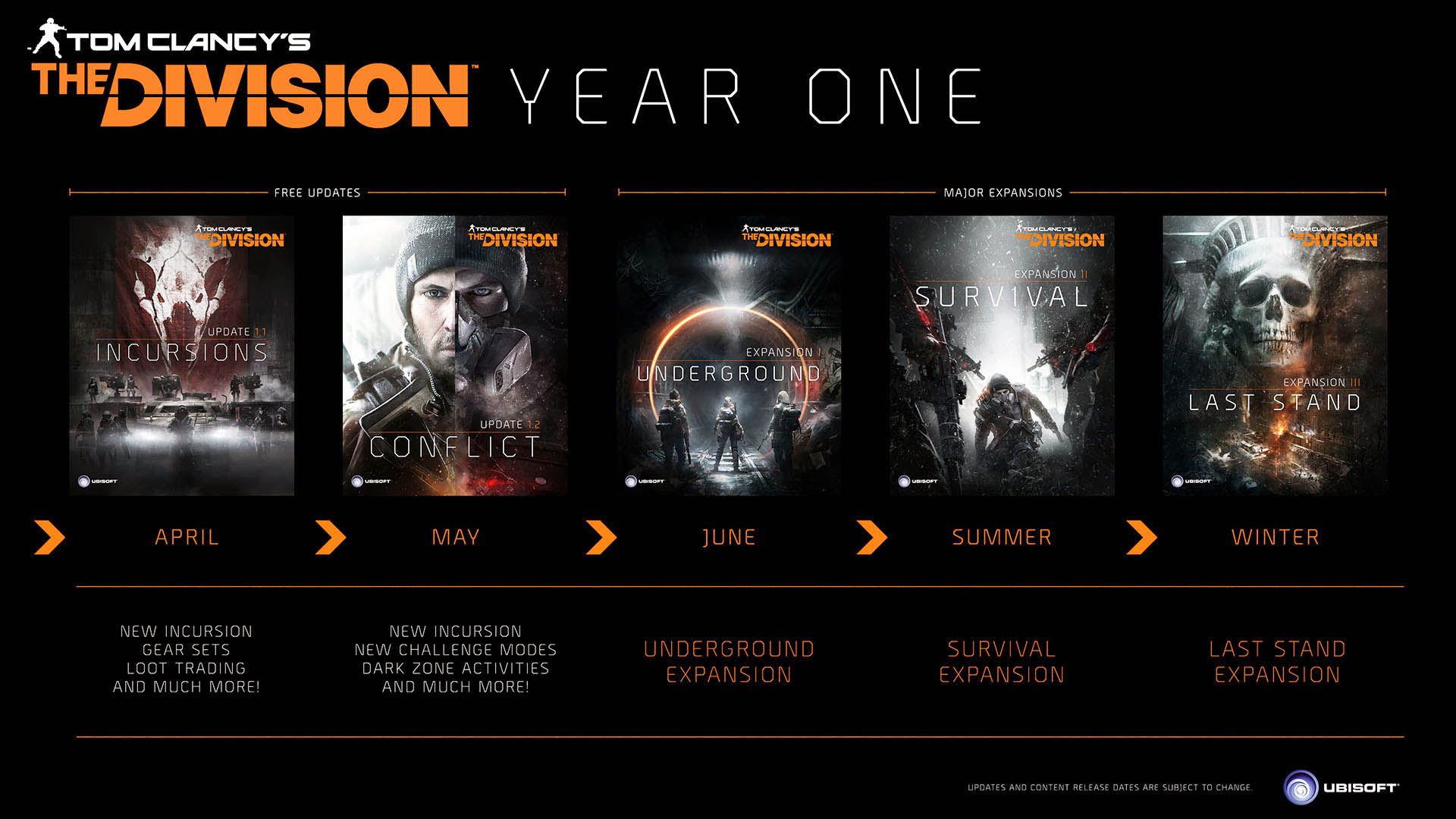 http://static9.cdn.ubi.com/resource/en-GB/game/tomclancy-thedivision/game/postlaunch_web_241890.jpg