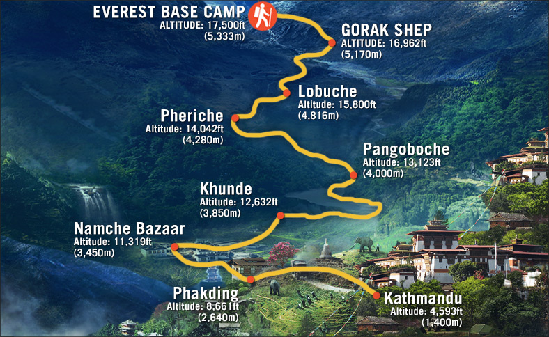 Quest for Everest Winner Progress Map