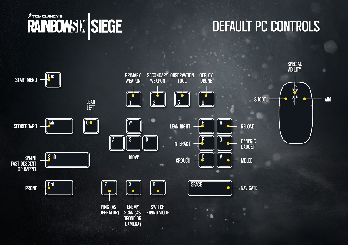 how to connect xbox siege account with pc account