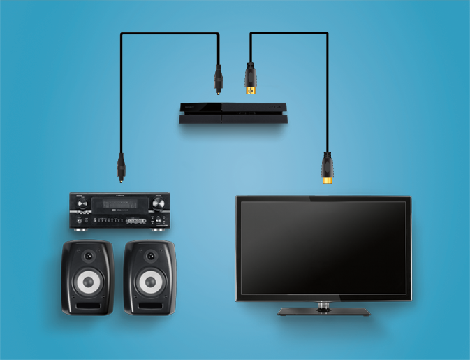Guide To Connecting Your Apple Tv To Surround Sound Speakers furthermore Input And Output Devices 40671026 besides B001AAQTXQ further Index together with Rd 6506 5 1 Ch Av Surround Receiver With Hdmi 1 4a. on digital optical speakers