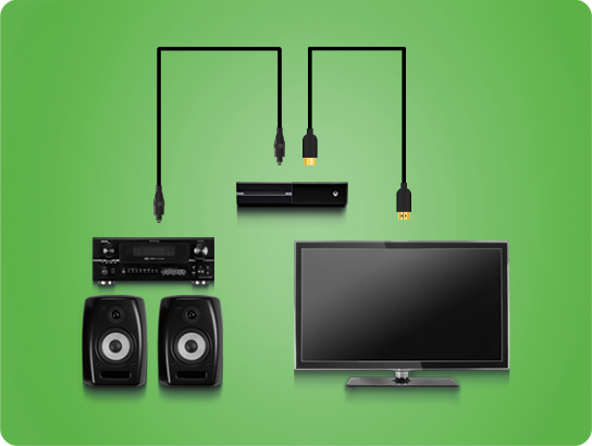 can you hook up an xbox to a laptop Connecting your xbox one controller to a windows 10 pc, mac, and linux is easy as saying your abcs just follow these instructions an you'll be just fine.