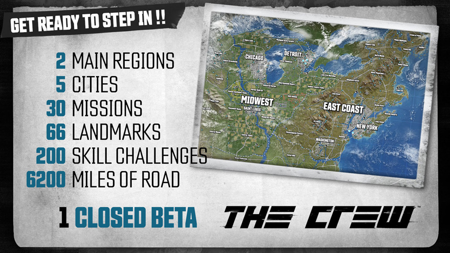 The Crew Closed Beta List